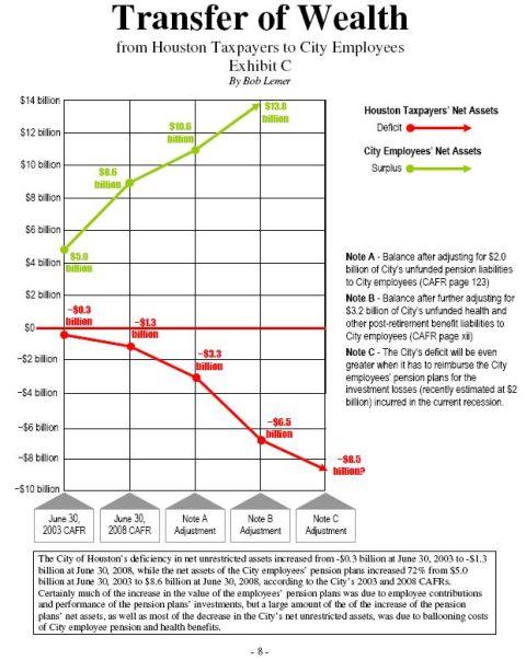 City Financial Crisis-May 2009-8