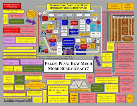 Pelosi_Health_Chart_11-7-09